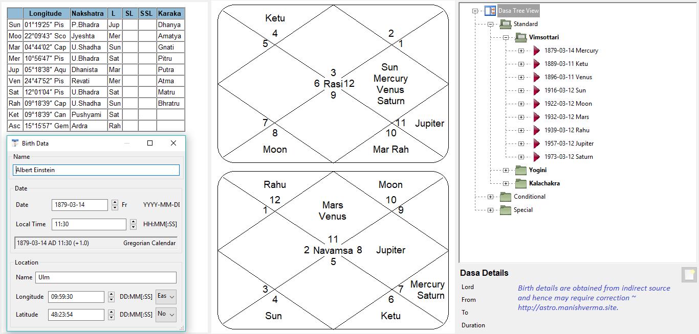 Albert Einstein Birth Chart Manish Verma Astrologer