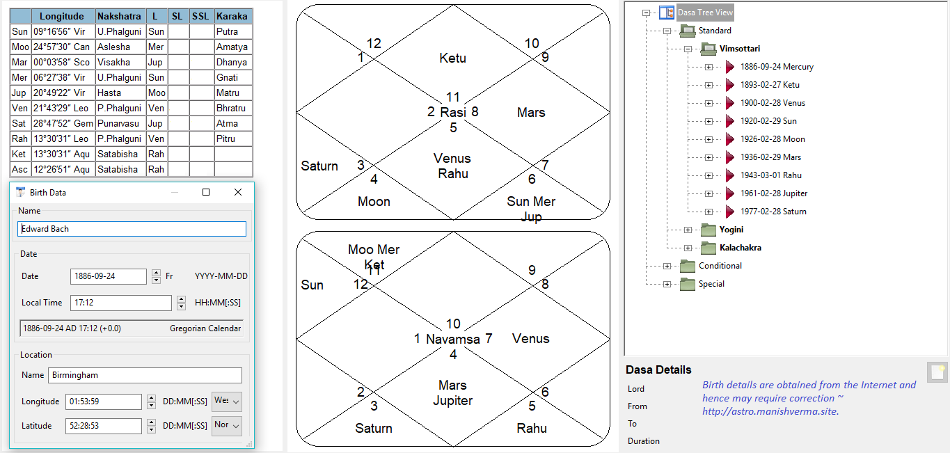 Edward Bach Birth-Chart